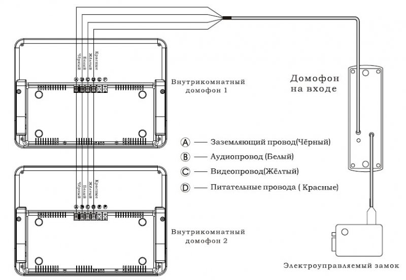 V-201 + вызывная панель